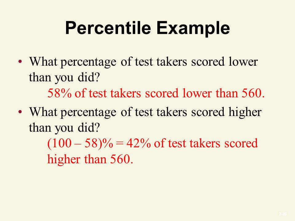 2-26 Percentile Example What percentage of test takers scored lower than you did.