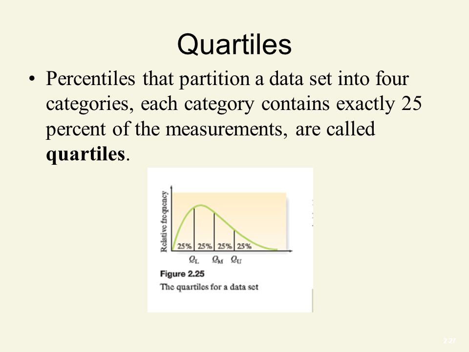 2-27 Quartiles Percentiles that partition a data set into four categories, each category contains exactly 25 percent of the measurements, are called quartiles.
