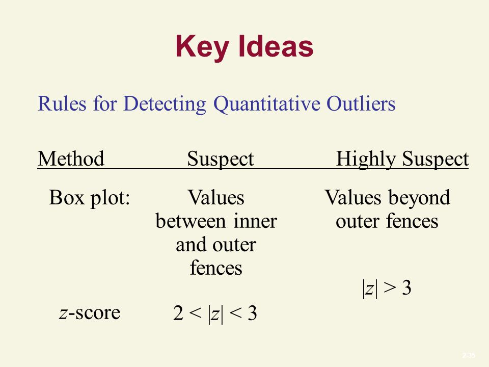 2-35 Key Ideas Rules for Detecting Quantitative Outliers Method Suspect Highly Suspect Values between inner and outer fences 2 < |z| < 3 Box plot: z-score Values beyond outer fences |z| > 3