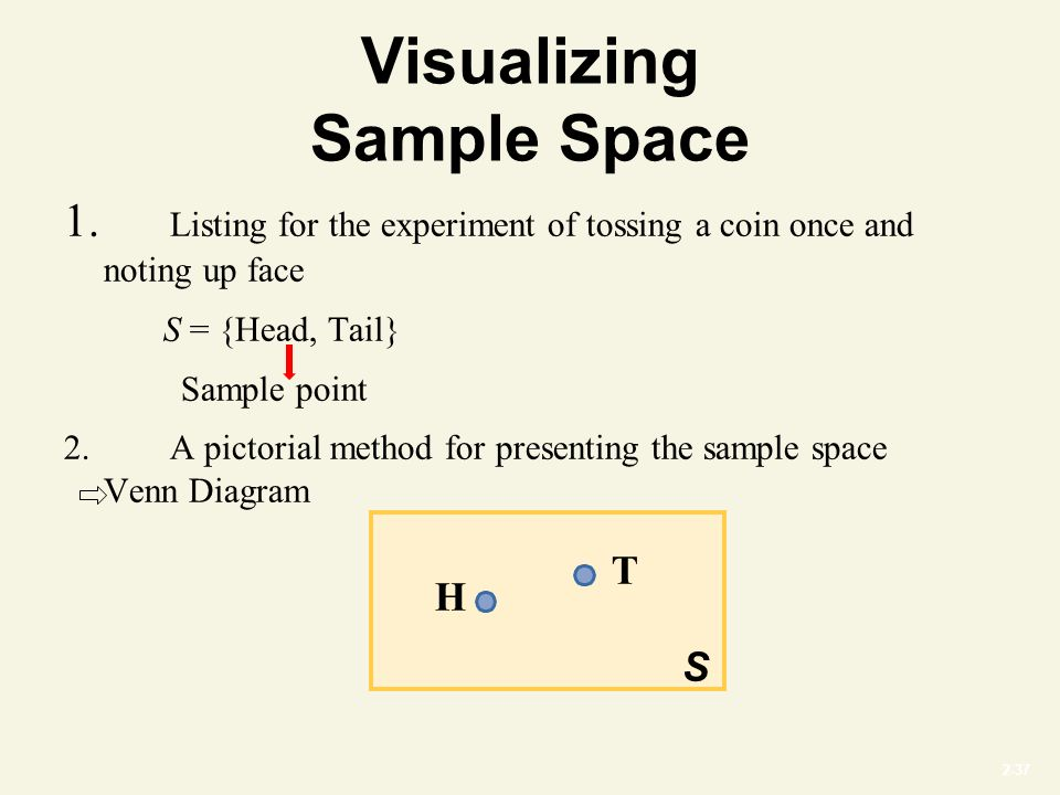 2-37 Visualizing Sample Space 1.