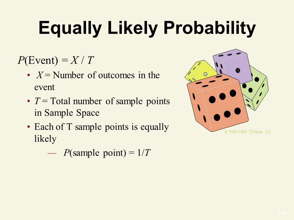 2-43 Equally Likely Probability P(Event) = X / T X = Number of outcomes in the event T = Total number of sample points in Sample Space Each of T sample points is equally likely — P(sample point) = 1/T © 1984-1994 T/Maker Co.
