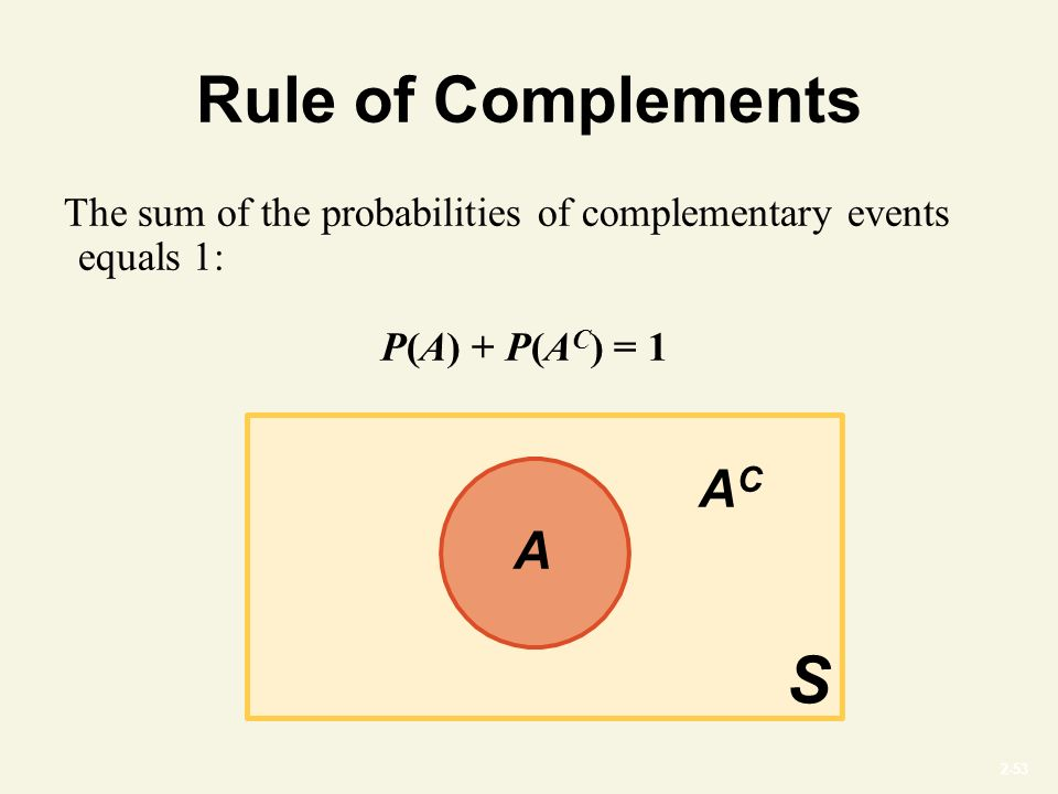 2-53 Rule of Complements The sum of the probabilities of complementary events equals 1: P(A) + P(A C ) = 1 S ACAC A