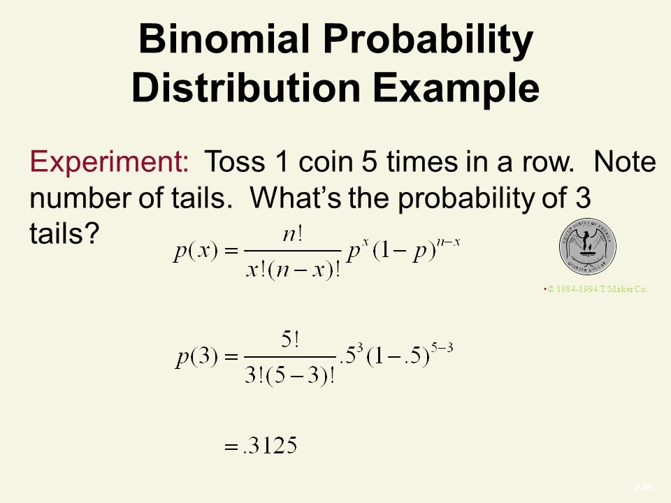 2-81 Binomial Probability Distribution Example Experiment: Toss 1 coin 5 times in a row.
