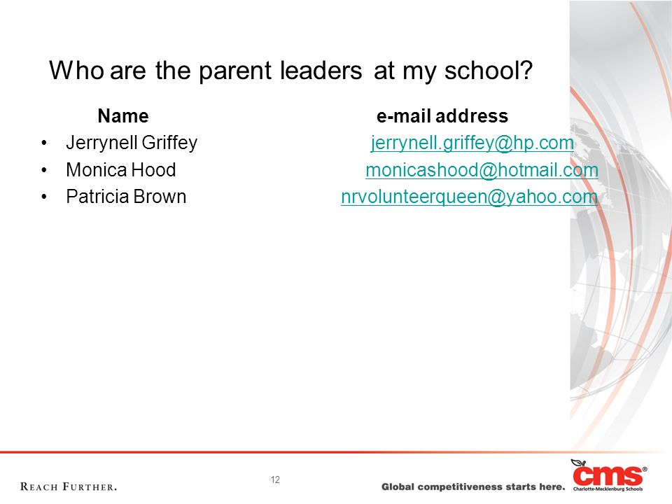 12 Who are the parent leaders at my school.