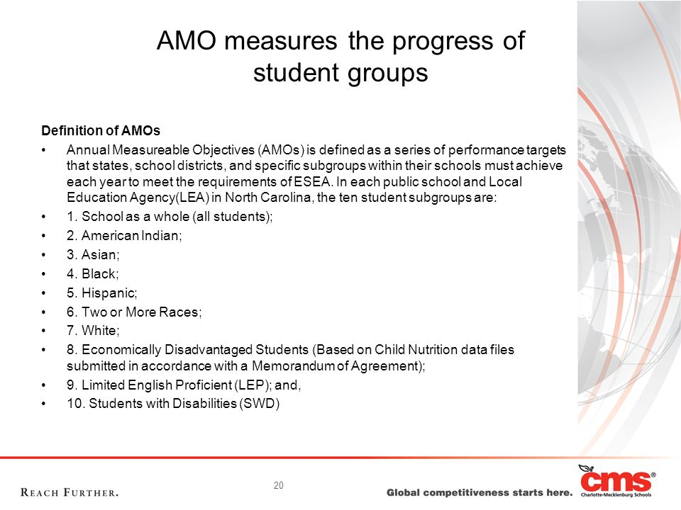 20 AMO measures the progress of student groups Definition of AMOs Annual Measureable Objectives (AMOs) is defined as a series of performance targets that states, school districts, and specific subgroups within their schools must achieve each year to meet the requirements of ESEA.