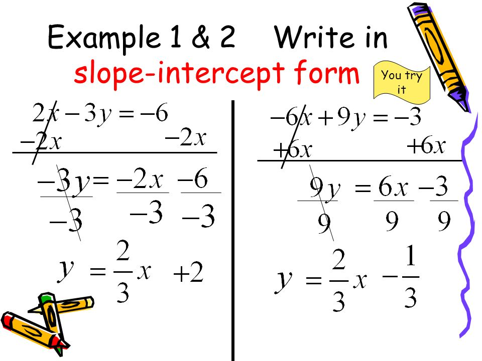 Converting Between Standard Form And Slope Intercept Form Graphing