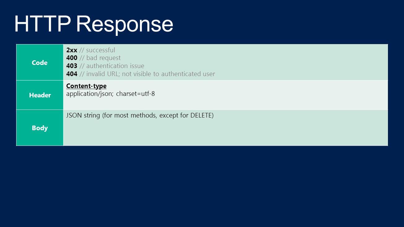Visual Studio Online Load Testing Git / Version Control