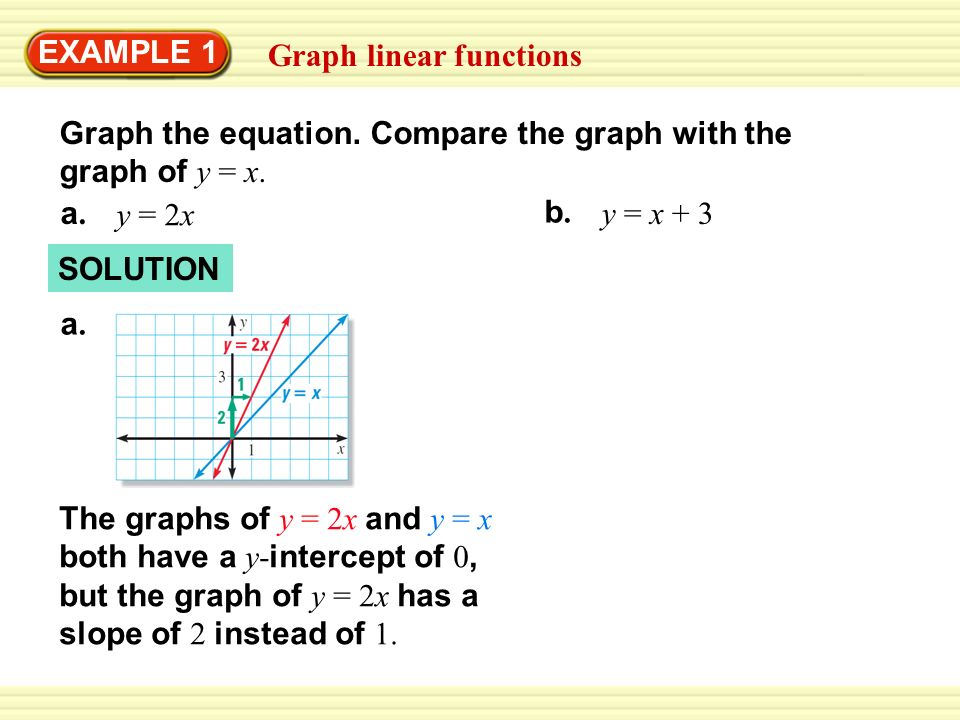 How to recognize linear functions vs non-linear functions video.