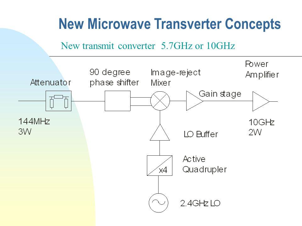 Grant Hodgson G8UBN New Microwave Transverter Concepts