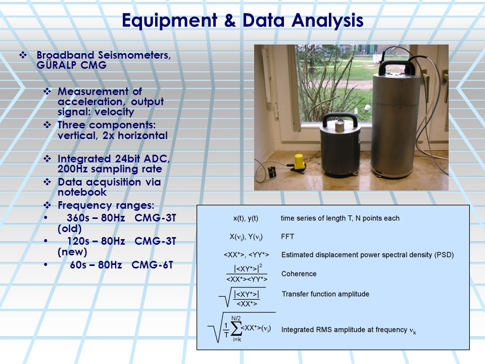 Review of Ground Motion Measurement Program of DESY in Various Sites