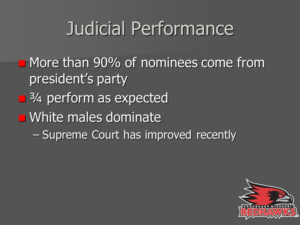 Judicial Performance More than 90% of nominees come from president's party More than 90% of nominees come from president's party ¾ perform as expected ¾ perform as expected White males dominate White males dominate –Supreme Court has improved recently