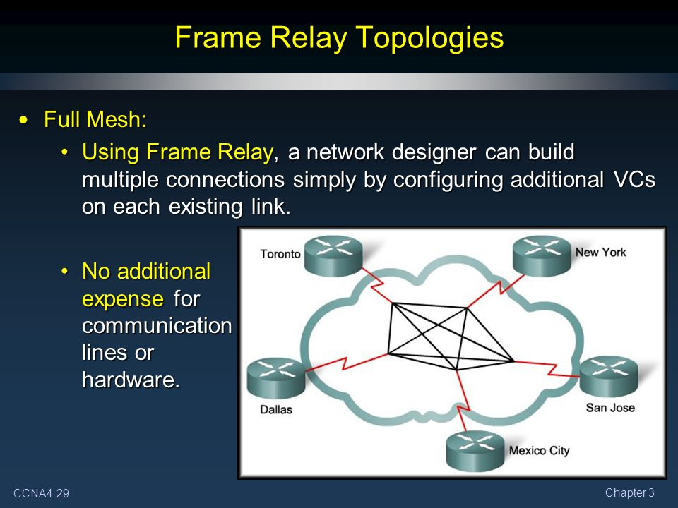 CCNA4-1 Chapter 3 Frame Relay. CCNA4-2 Chapter 3 Frame Relay Basic ...