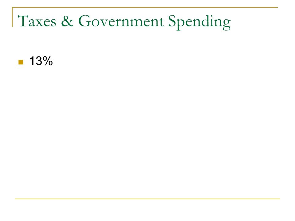 Taxes & Government Spending 13%