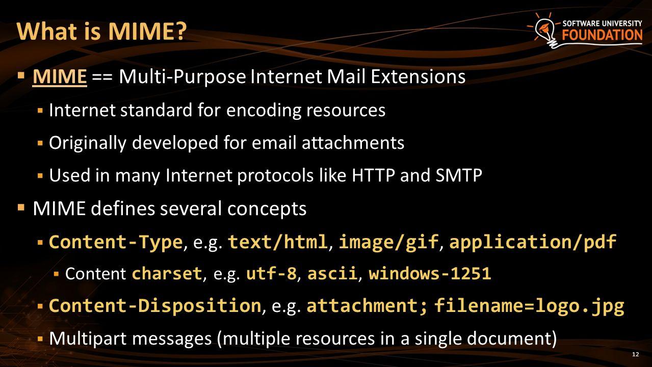 Pdf application mime type