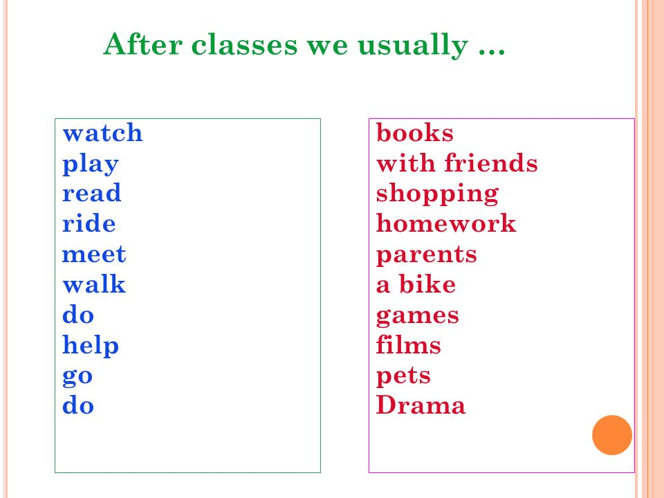 After classes we usually … watch play read ride meet walk do help go do books with friends shopping homework parents a bike games films pets Drama