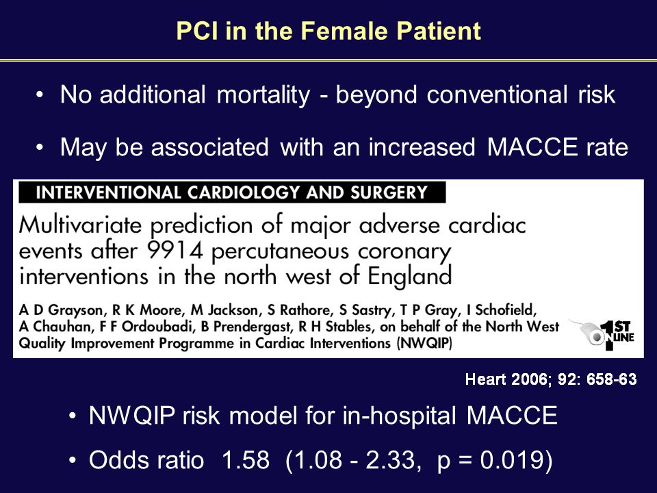 PCI in the Female Patient No additional mortality - beyond conventional risk May be associated with an increased MACCE rate NWQIP risk model for in-hospital MACCE Odds ratio 1.58 ( , p = 0.019)