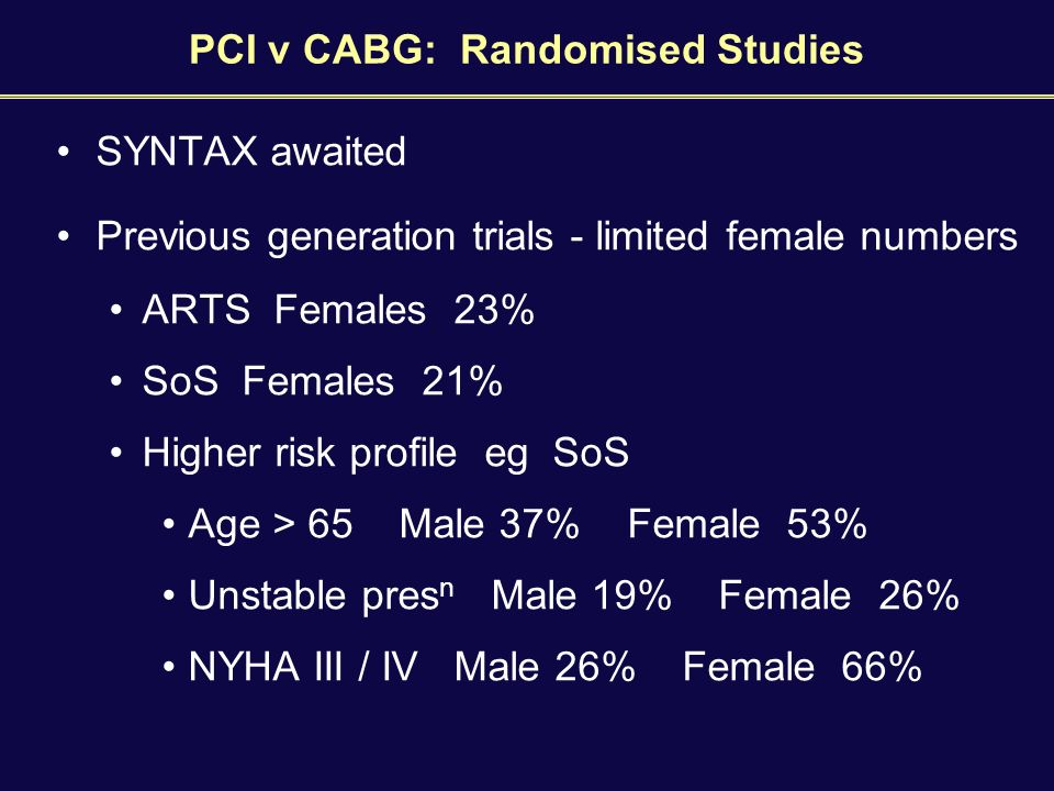 PCI v CABG: Randomised Studies SYNTAX awaited Previous generation trials - limited female numbers ARTS Females 23% SoS Females 21% Higher risk profile eg SoS Age > 65 Male 37% Female 53% Unstable pres n Male 19% Female 26% NYHA III / IV Male 26% Female 66%