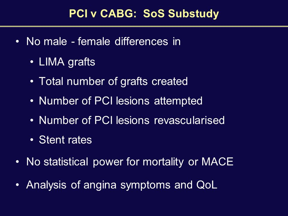 PCI v CABG: SoS Substudy No male - female differences in LIMA grafts Total number of grafts created Number of PCI lesions attempted Number of PCI lesions revascularised Stent rates No statistical power for mortality or MACE Analysis of angina symptoms and QoL