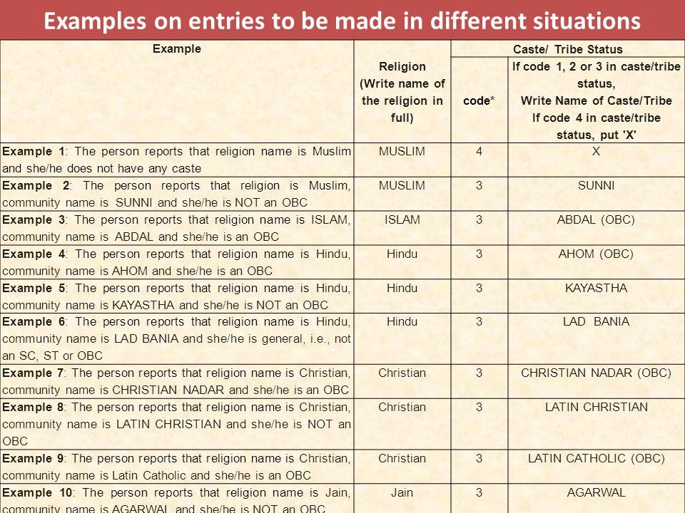 Socio Economic and Caste Census-2011 P a n c h a y a t i R a j D
