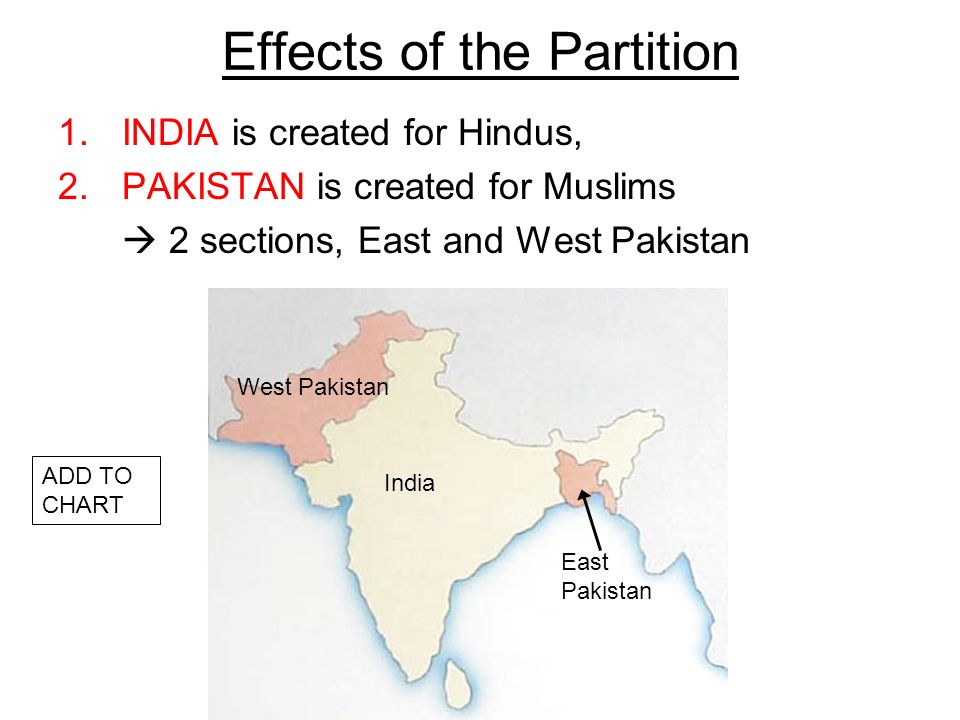 effects of the partition of india
