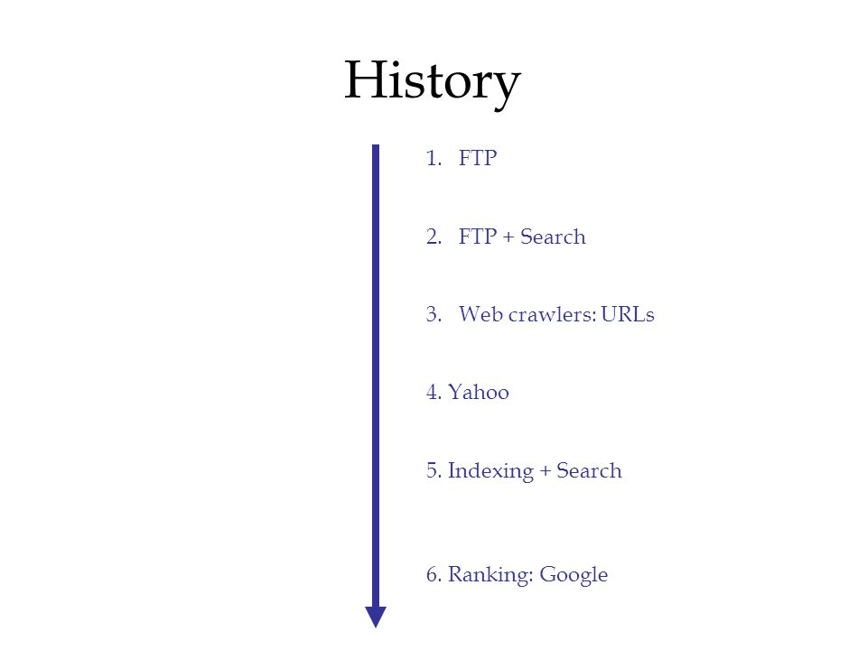 Web Search Dr  Yingwu Zhu  Overview History Search Engine