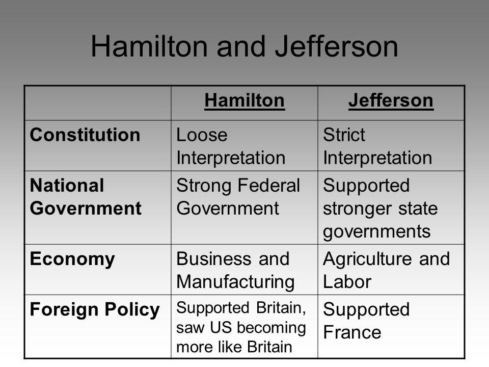 1 Hamilton And Jefferson Hamiltonjefferson Consutionloose