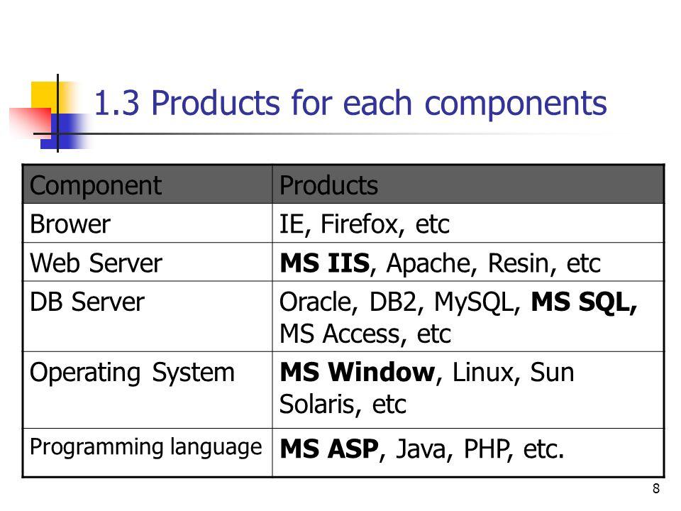 1 CS U430: Database Design Spring 2006 Panfeng (Tony) Zhou