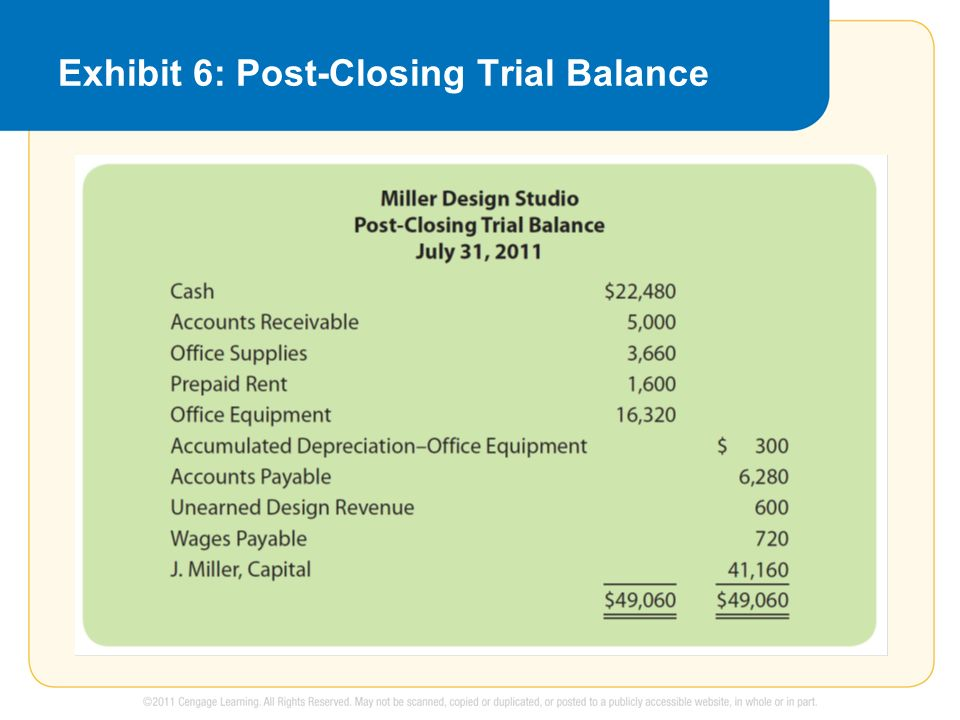 Exhibit 6: Post-Closing Trial Balance