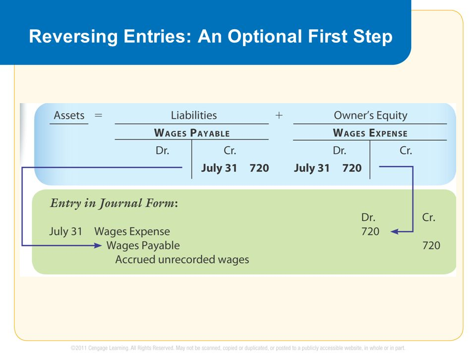 Reversing Entries: An Optional First Step
