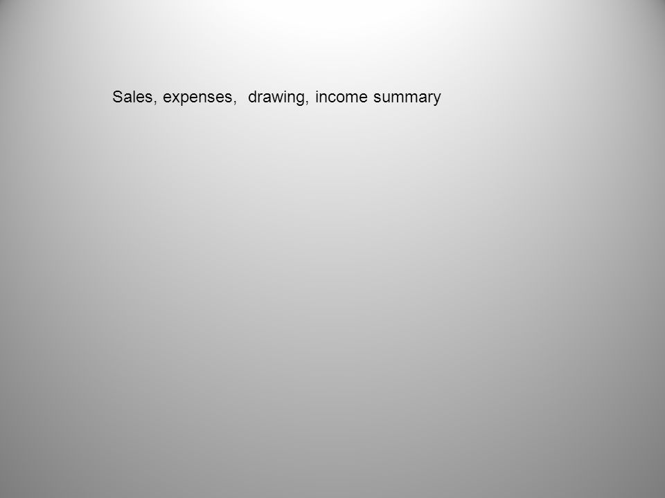 Sales, expenses, drawing, income summary