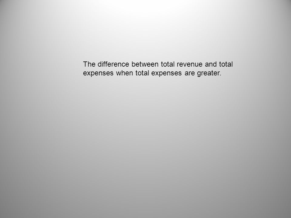 The difference between total revenue and total expenses when total expenses are greater.