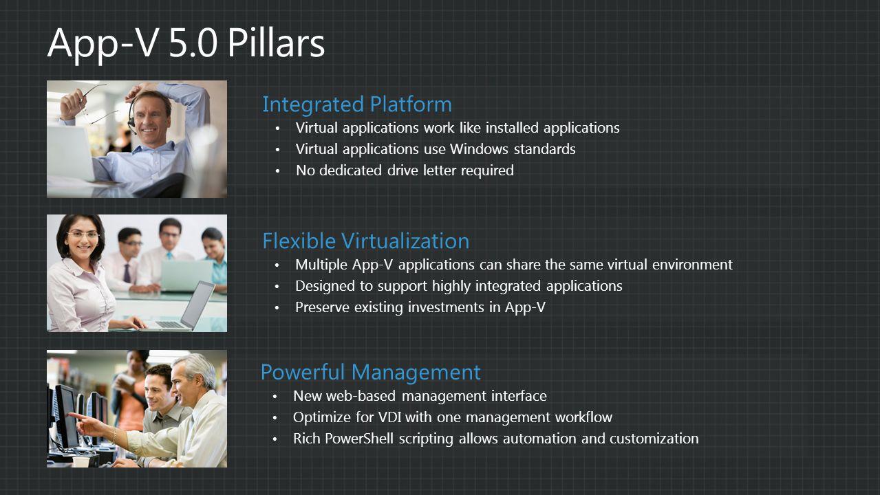 Microsoft Application Virtualization 5.0: Introduction Mohnish ...