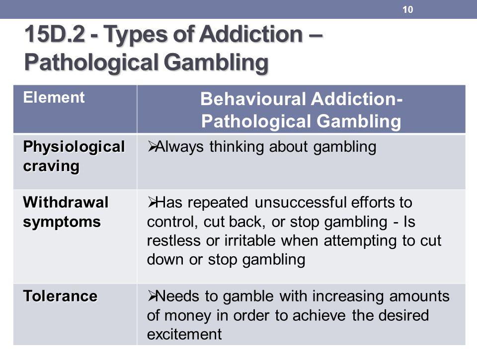 Compulsive gambling withdrawal symptoms avengers slot machine online