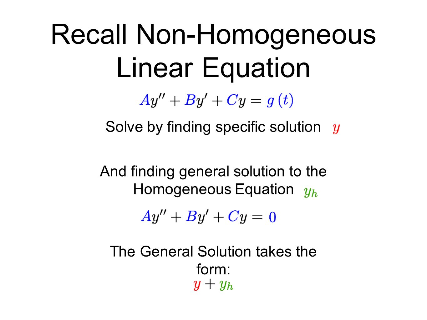 Variation of Parameters Method for Non-Homogeneous Equations
