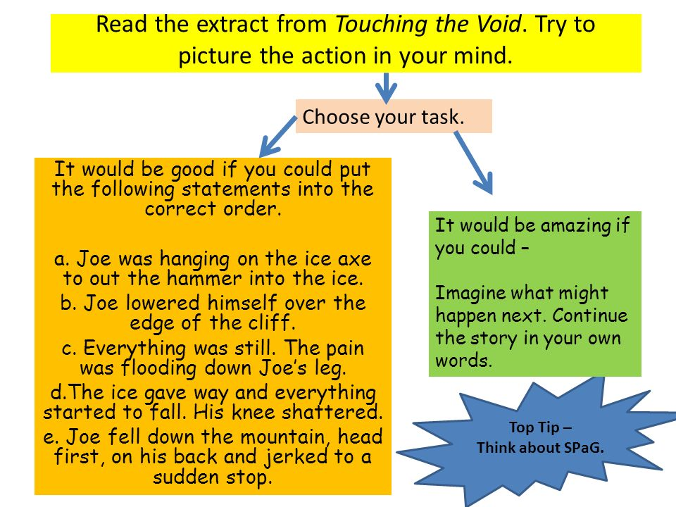 touching the void extract