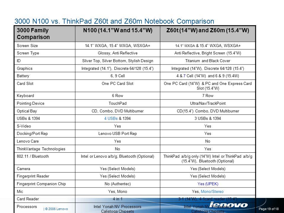 Driver for Eurocom TN12R Tablet UPEK Fingerprint