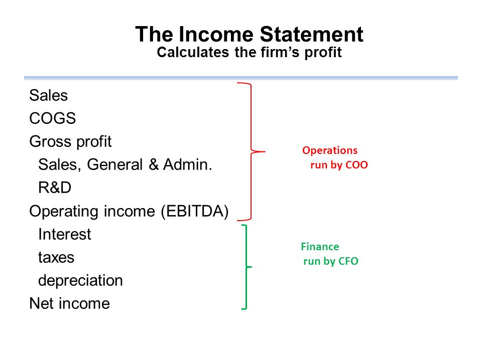 The Income Statement Calculates the firm's profit Sales COGS Gross profit Sales, General & Admin.