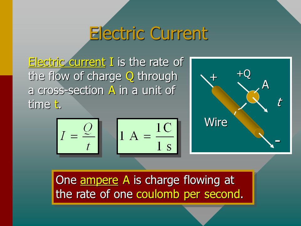 Electric Current Electric current I is the rate of the flow of ...