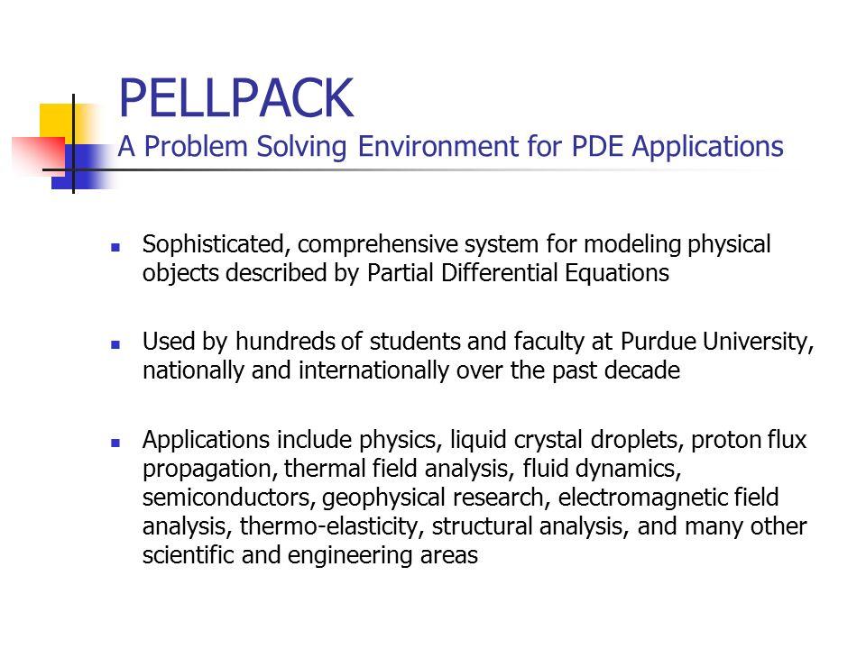 Problem Solving Environements WebPDELab Online Problem Solving
