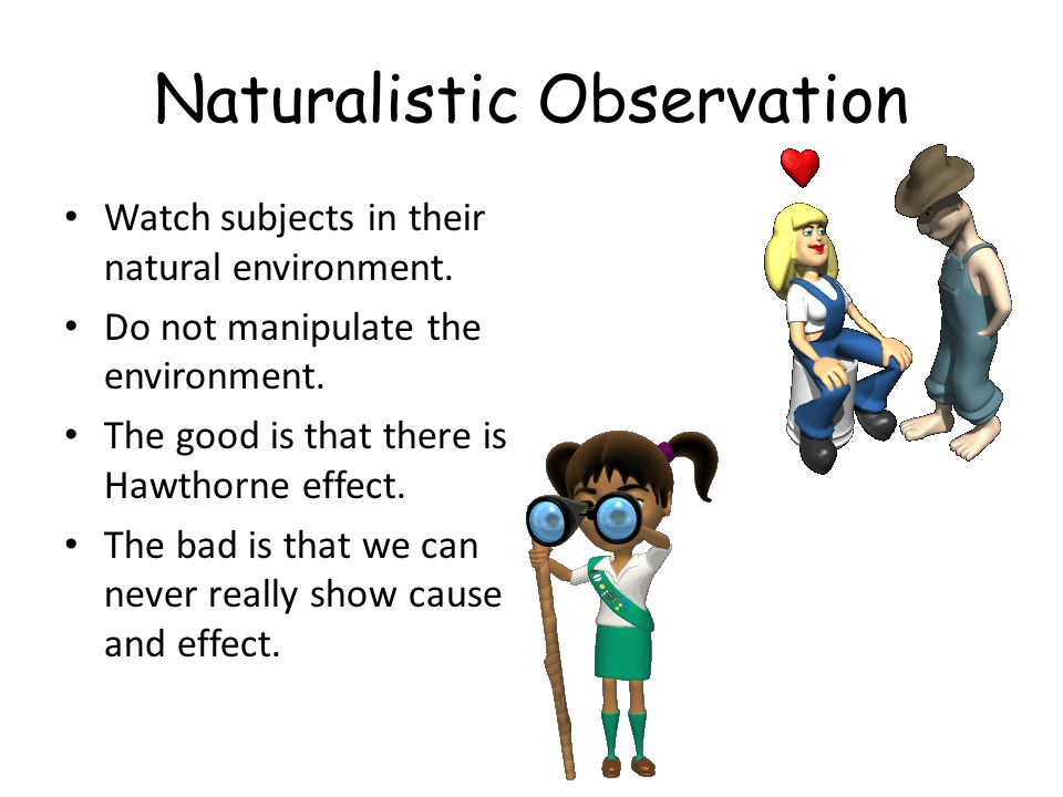 Naturalistic Observation Watch subjects in their natural environment.