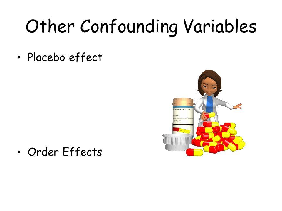 Other Confounding Variables Placebo effect Order Effects