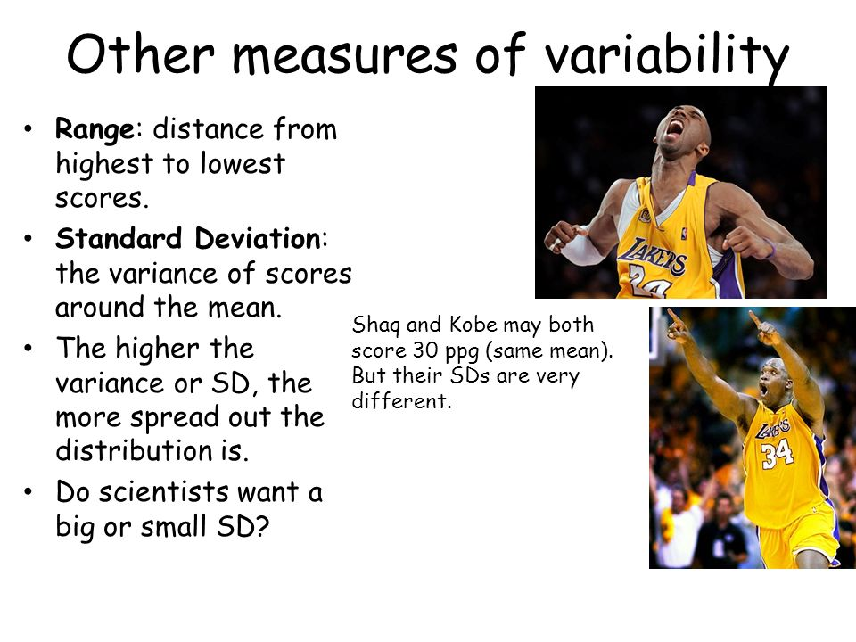 Other measures of variability Range: distance from highest to lowest scores.