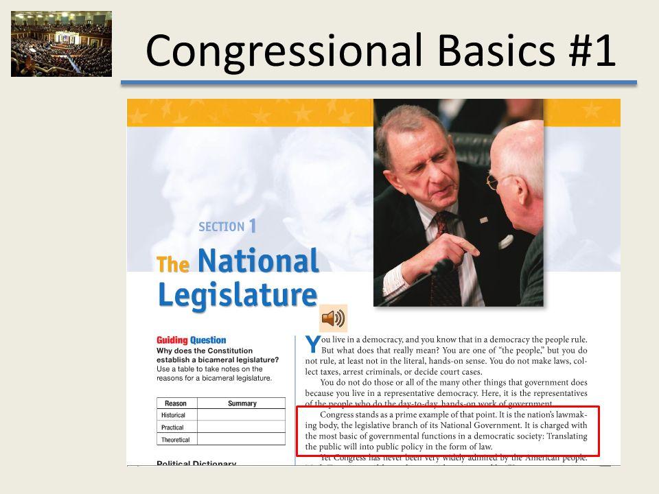 Congressional Basics 1 As Of Congressional Basics 1 Ppt