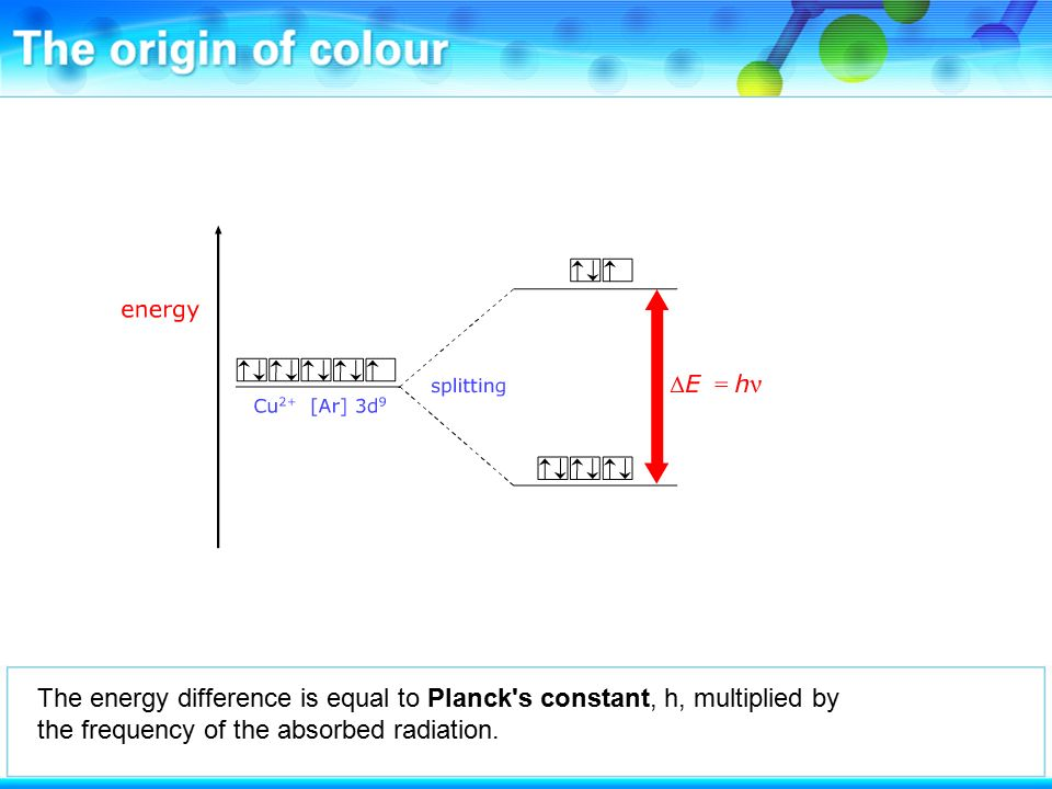 The energy difference is equal to Planck s constant, h, multiplied by the frequency of the absorbed radiation.
