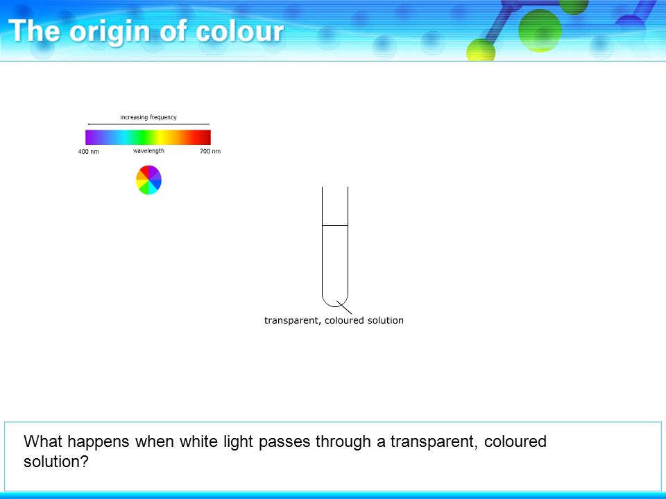 What happens when white light passes through a transparent, coloured solution