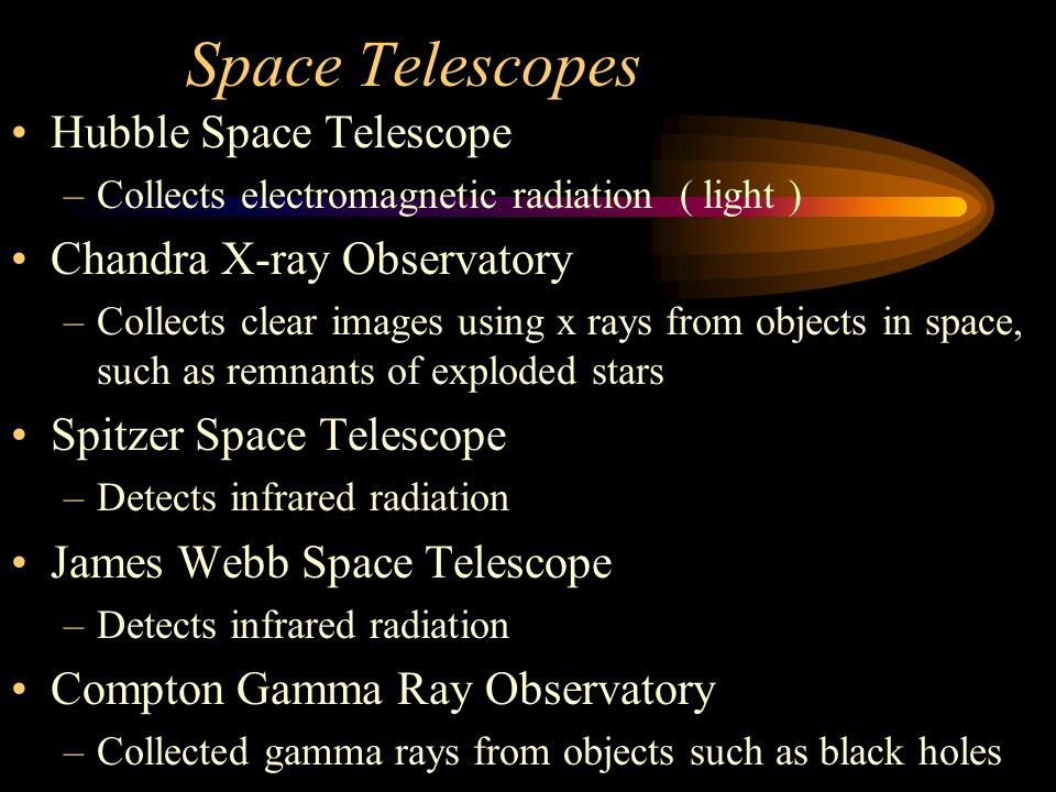 Space Telescopes Hubble Space Telescope –Collects electromagnetic radiation ( light ) Chandra X-ray Observatory –Collects clear images using x rays from objects in space, such as remnants of exploded stars Spitzer Space Telescope –Detects infrared radiation James Webb Space Telescope –Detects infrared radiation Compton Gamma Ray Observatory –Collected gamma rays from objects such as black holes