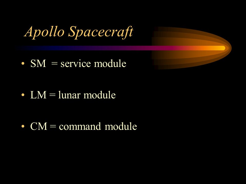 Apollo Spacecraft SM = service module LM = lunar module CM = command module