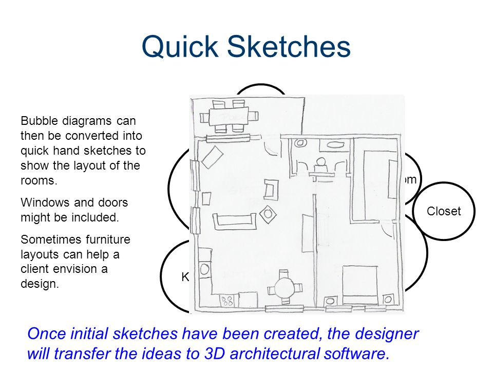 Planning And Sketching A Floor Plan Bubble Diagrams Quick Sketches Ppt Download
