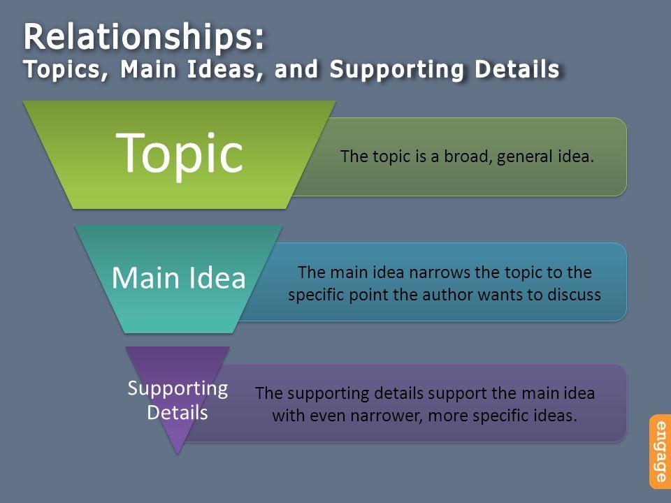 broad topic ideas