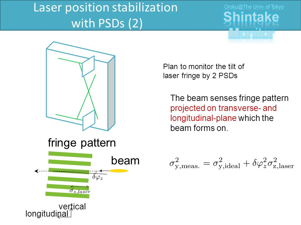 Laser position stabilization with PSDs (2) Plan to monitor the tilt of laser fringe by 2 PSDs beam fringe pattern vertical longitudinal The beam senses fringe pattern projected on transverse- and longitudinal-plane which the beam forms on.